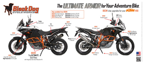 BDCW Upgrade Components for the KTM 1190