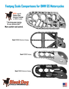 BDCW's BMW stock vs. our footpegs comparison chart